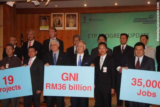 Malaysia lost RM893b in illicit outflows, research shows