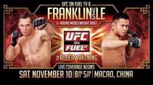 UFC on Fuel TV 6 Draws Just 88,000 for Early Morning MMA, but Strong TV Ratings on Replay