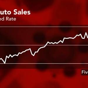 Auto Sales Accelerate in September on SUV Boost
