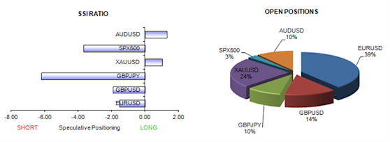 ssi_table_story_body_Picture_10.png, US Dollar Shows Signs of Life vs Japanese Yen, Gold, British Pound