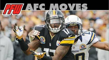 2013 AFC free-agent moves, by team