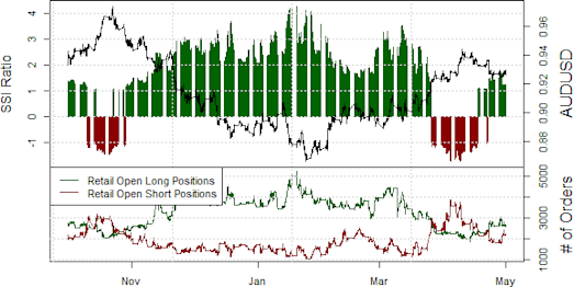 ssi_aud-usd_body_Picture_17.png, Australian Dollar Direction Couldn't Be Any More Clear