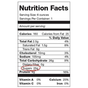 Read the Nutrition Facts Panel