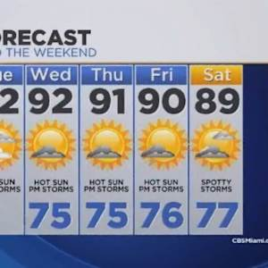 CBSMiami.com Weather @ Your Desk 9-30-14 1 PM