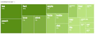 4 Surprising Conversation Map Insights: Mountain Dew, Gatorade, United Airlines and Snapple image snapple1