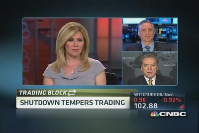 Trading block: Dollar mixed; Gold demand 'strong'