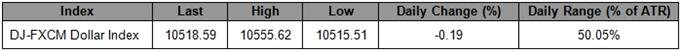 Forex_USDOLLAR_to_Benefit_from_Fed_Exit_Strategy-_Higher_High_on_Tap_body_ScreenShot073.jpg, USDOLLAR to Benefit from Fed Exit Strategy- Higher High o...