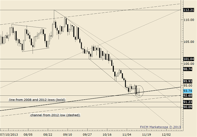 eliottWaves_oil_body_crude.png, Commodity Technical Analysis: Crude 61.8% Level of Interest above 94