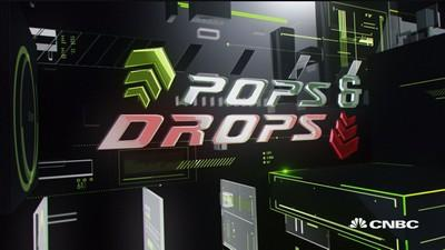 Stock Pops & Drops: EXPR, IMAX, CMG & SDRL
