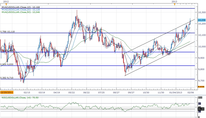 Forex_USD_Rally_Overbought_JPY_to_Weaken_Further_on_Policy_Outlook_body_ScreenShot231.png, USD Rally Overbought, JPY to Weaken Further on Policy Outlook