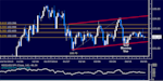 dailyclassics_usd-jpy_body_Picture_11.png, Forex: USD/JPY Technical Analysis – Waiting to Re-Enter Long