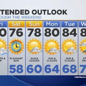 CBSMiami.com Weather @ Your Desk 3/7/14 1:00 P.M.
