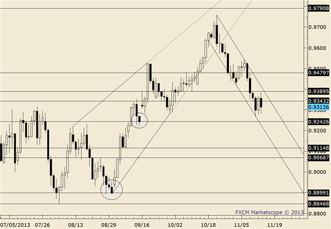 eliottWaves_aud-usd_body_audusd.png, AUD/USD Wave Relationship at .9665 May Have Capped Rally