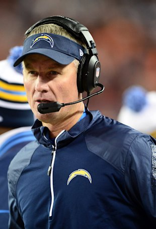 Mike McCoy (USA Today Sports Images)