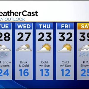 KDKA-TV Evening Forecast (12/9)