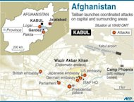 Explosions and gunfire rocked the Afghan capital Kabul Sunday as suicide bombers struck across Afghanistan in coordinated attacks claimed by Taliban insurgents as the start of a spring offensive