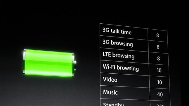 Improved battery life.