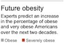 Health Problems-Junk Food-Obesity