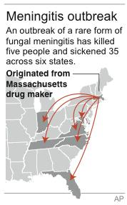 UPDATE adds Indiana as the sixth state to report a case; map shows states affected by meningitis outbreak