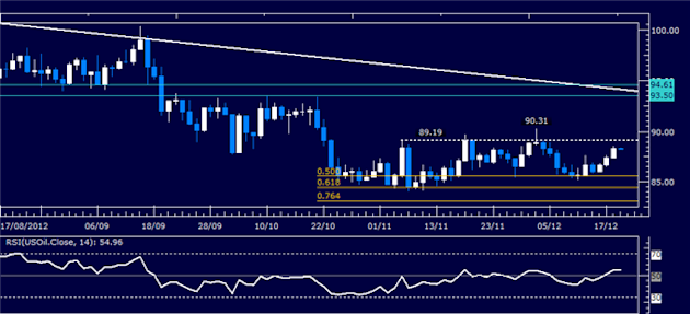 Forex_Analysis_US_Dollar_Holds_Support_Despite_Sharp_SP_500_Recovery_body_Picture_1.png, Forex Analysis: US Dollar Holds Support Despite Sharp S&P 500...