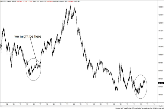 Euro_Strength_to_Extend_as_Commodity_FX_Trades_into_a_Top_body_usd.png, Euro Strength to Extend as Commodity FX Trades into a Top