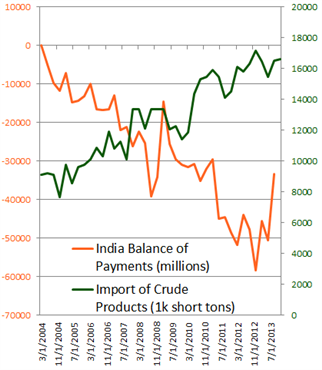 forex_special_report_indian_rupee_body_x0000_i1026.png, Special Report: India and the Rupee in 2014