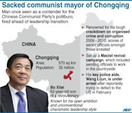 Fact file on Bo Xilai, China&#39;s controversial mayor of Chongqing who was sacked from his post