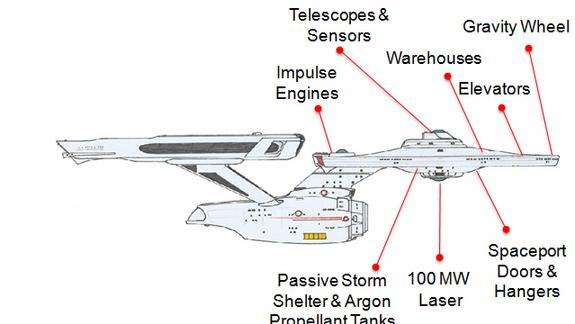 Could We Build 'Star Trek's' Starship Enterprise?