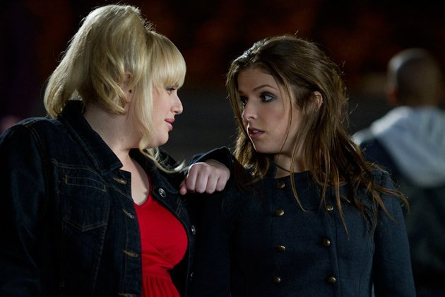 Are Rebel Wilson and Anna Kendrick reprising their 'Pitch Perfect' roles?
