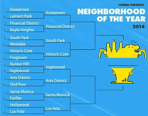 Curbed Cup 2014: Curbed Cup Round 1 Results! Hollywood Out in Major Upset