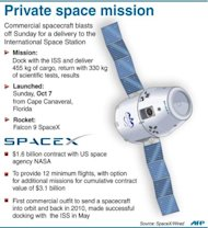 Graphic fact file on the private SpaceX mission to the International Space Station that blasted off from Cape Canaveral on Sunday with 455 kg of cargo