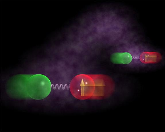 Loophole in Spooky Quantum Entanglement Theory Closed