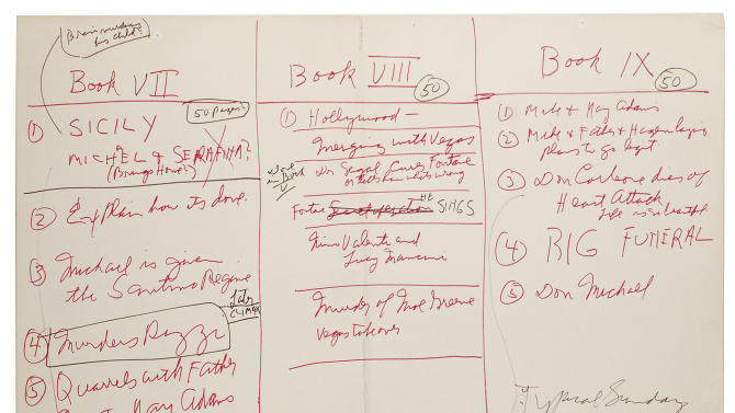 """This August 2015 photo provided by RR Auction shows a large outline of chapters 7, 8, and 9, of Mario Puzo's """"The Godfather,"""" covering scenes in Sicily and Las Vegas, Vito Corleone's death, and his son Michael's ascension as Godfather. The outline is part of a large collection of Puzo's papers to be auctioned by Boston-based RR Auction on Feb. 18, 2016. The collection covers Puzo's entire career, but is highlighted by thousands of pages of """"The Godfather"""" novel and screenplay, including multiple drafts with handwritten revisions. (RR Auction via AP)"""