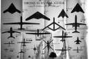 The Drone Survival Guide, a plane-spotting poster for an age of unmanned warfare