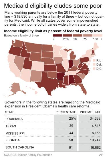 Graphic shows income eligibility cutoffs in states across the nation.