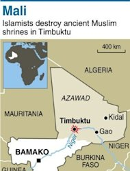 <p>Map of Mali locating destruction by Islamists of shrines in Timbuktu. Islamist rebels in northern Mali took hoes and chisels to the tombs of ancient Muslim saints in Timbuktu for a second day Sunday, ignoring international pleas to halt their campaign of destruction.</p>