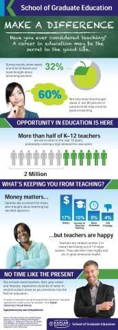 Kaplan University Launches Online Tool to Chart Professional Path in Education