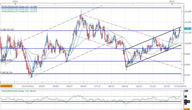 Forex_USD_Outlook_Propped_Up_By_Less-Dovish_Fed_All_Eyes_on_BoJ_body_ScreenShot123.png, Forex: USD Outlook Propped Up By Less-Dovish Fed, All Eyes on ...