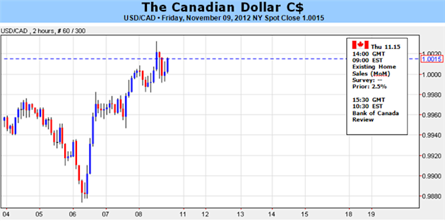 Canadian_Dollar_To_Face_Further_Losses_As_BoC_Rate_Expectations_Waver_body_Picture_1.png, Forex Analysis: Canadian Dollar To Face Further Losses As Bo...