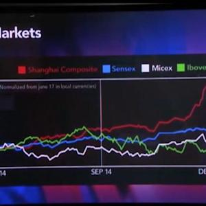 China Stocks Worth Double BRICs Combined