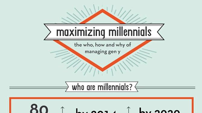 Managing Millennials: Why Gen Y Will Be Running the Country by 2020 [INFOGRAPHIC]
