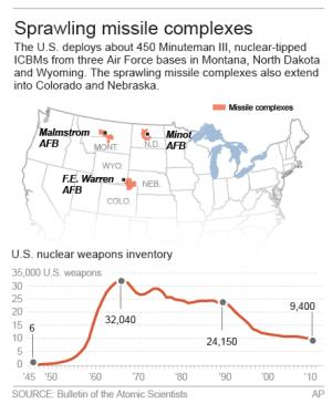 U.S. map shows locationS of missile complexes.; 2c x 4 inches; 96.3 mm x 101 mm;