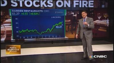 Nibble on these top restaurant stocks: Analyst