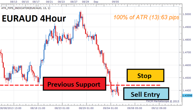 Trading_Price_Action_Breakouts_body_Picture_1.png, Trading Price Action Breakouts
