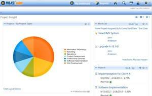 Project Management Software Project Insight Adds New Training Webinars
