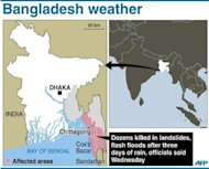 <p>More than 55 people have been killed in landslides in southeast Bangladesh after three days of rains that triggered flash floods and severed transport links, officials said Wednesday.</p>
