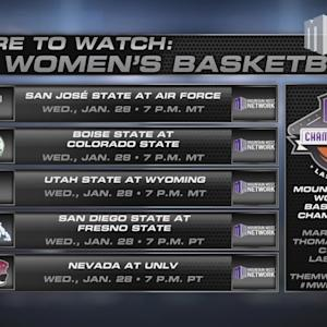 Where To Watch MW Women's Basketball 1/28/15