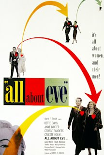 Poster of All About Eve