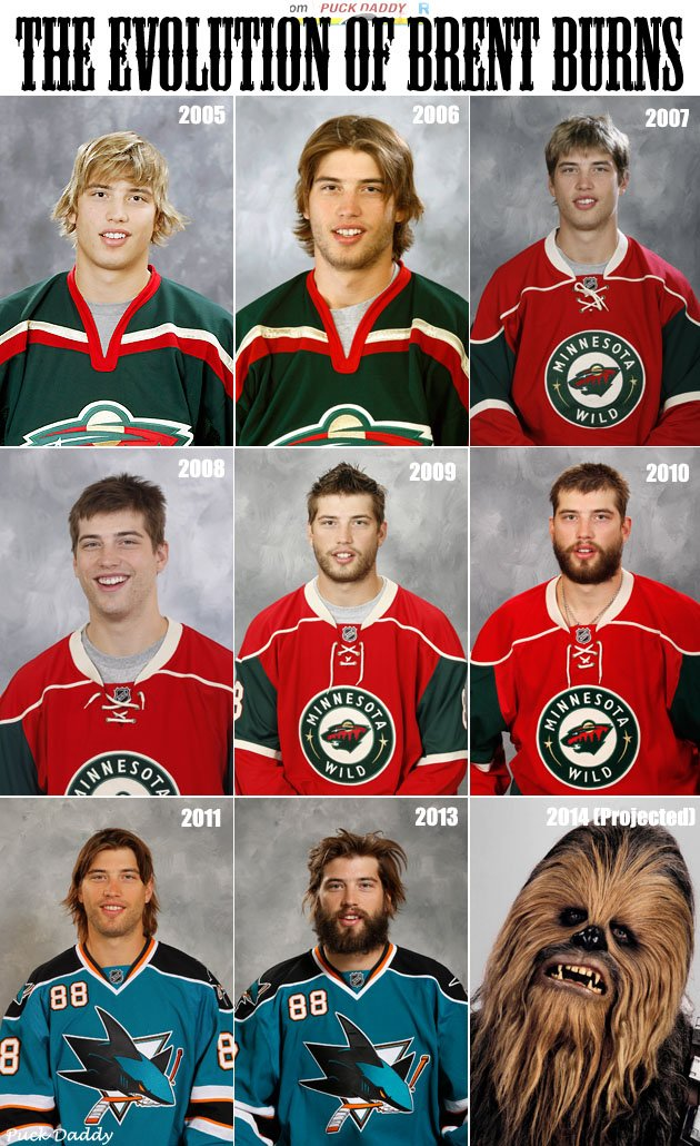 Here's A Look At The Evolution Of Brent Burns