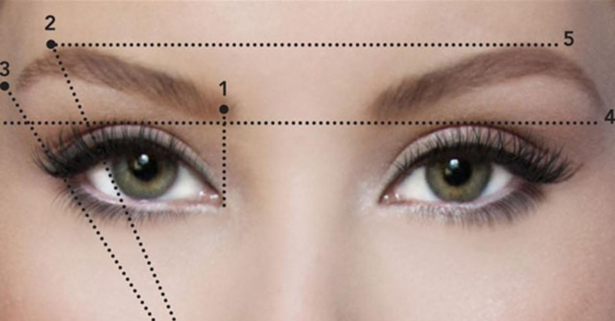 These Crazy Eyebrow Facts Will Blow Your Mind